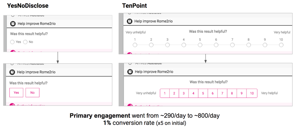 Design iteration of segment survey