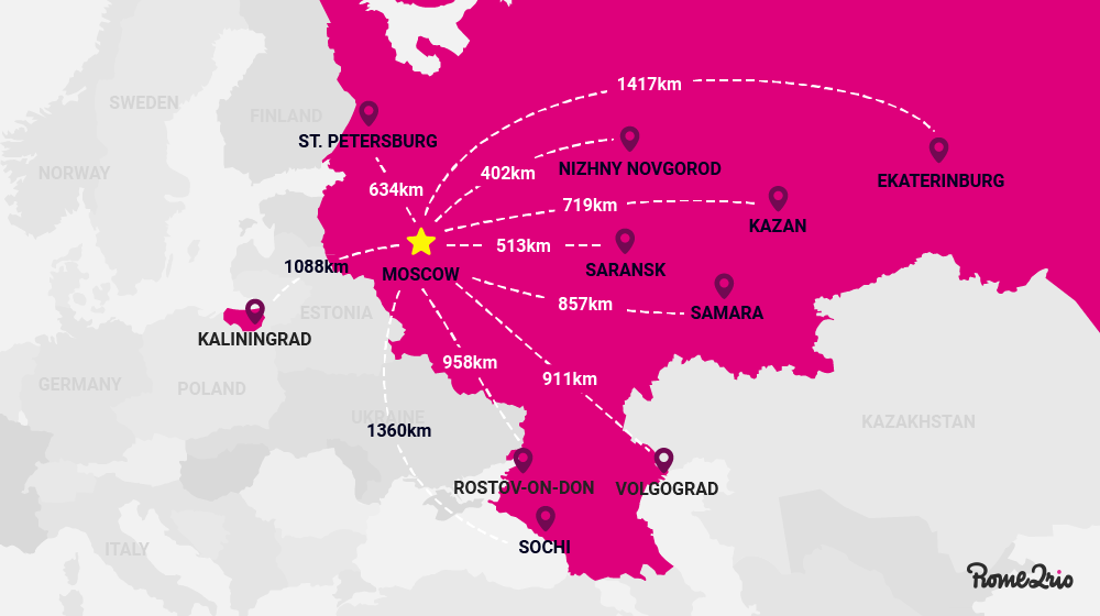 FIFA World Cup host cities